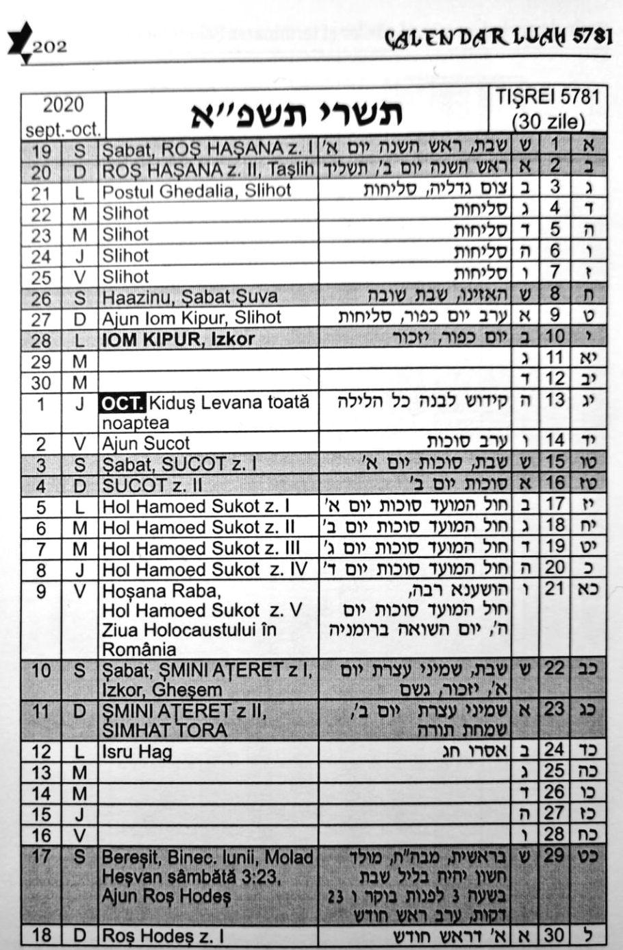 Calendarul ebraic